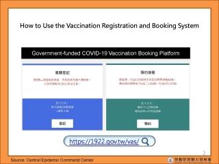 疫苗系統使用菲律賓_頁面_01